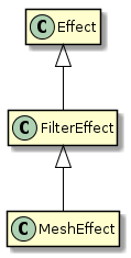 effect classes