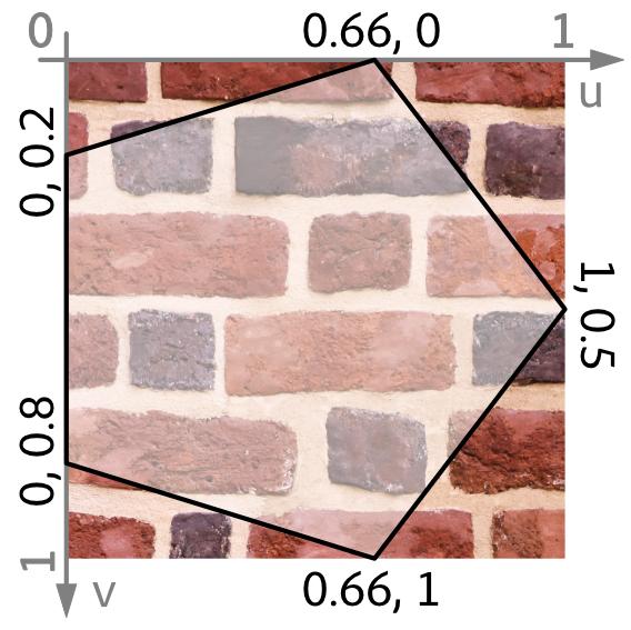 Pentagon Texture Coordinates
